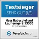 Testsieger bei Vergleich.org